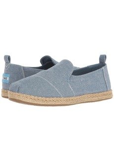 TOMS Shoes Deconstructed Alpargata