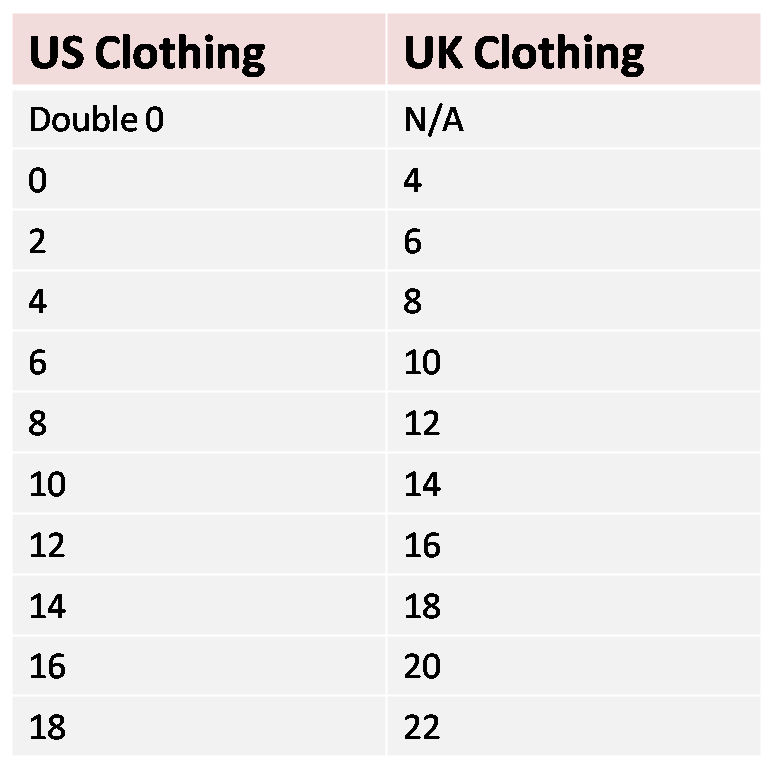 US - UK Clothing and Shoe Size Conversion Chart