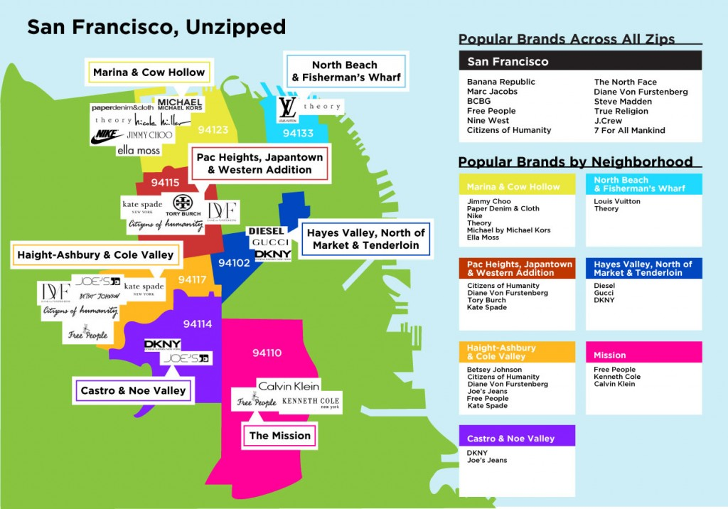popular brands by San Francisco zipcode