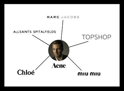 acne_brand