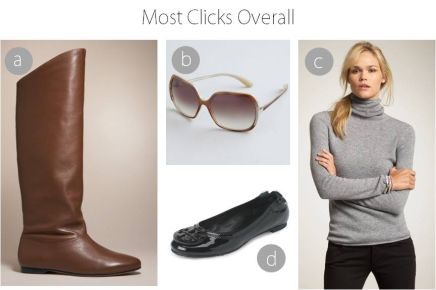 fashion-2010-most-clicks-overall