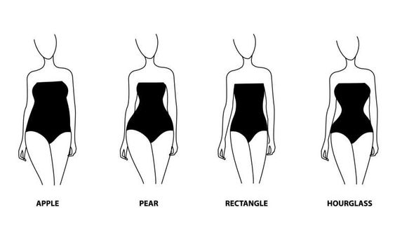 Pear Body Shape Pictures