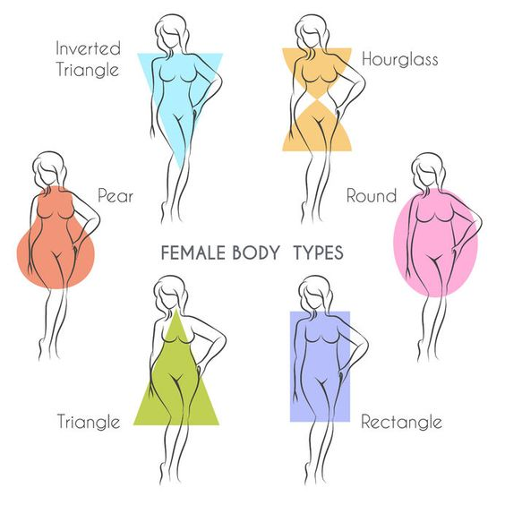 How to Dress an Hourglass Shaped Body