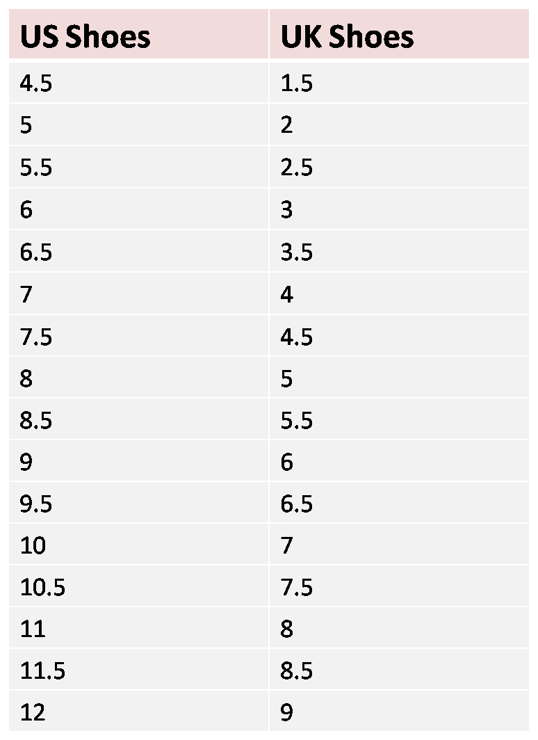 UK Clothing and Shoe Size Conversion Charts